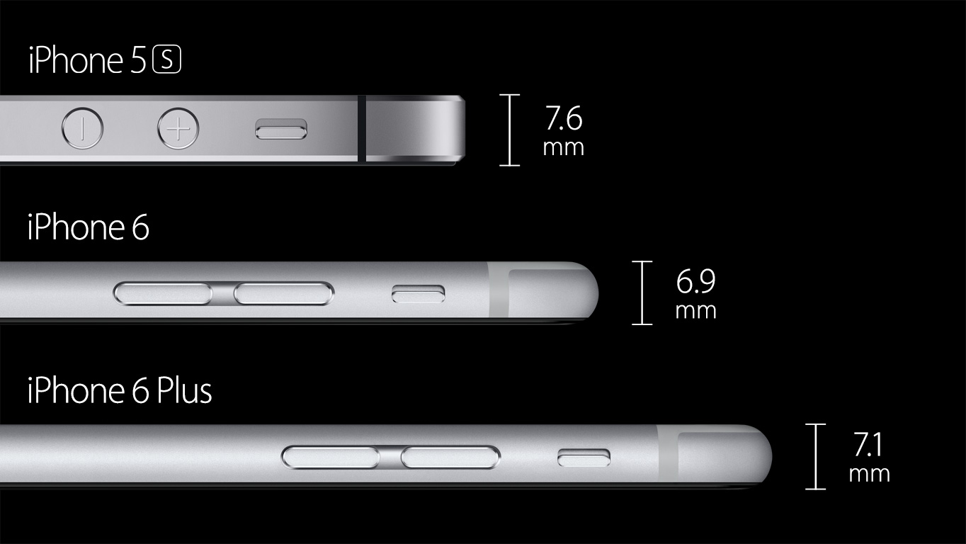 iPhone Thickness(es) (?)